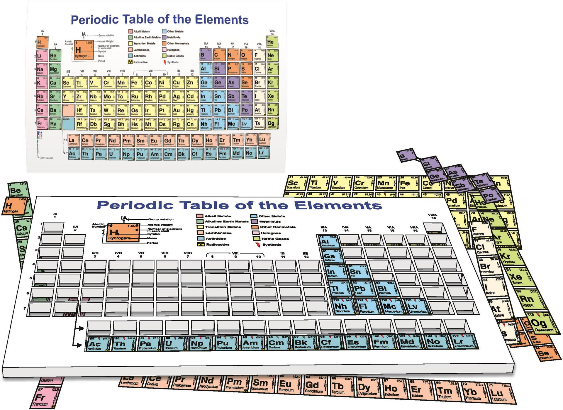 Periodic Table Of The Elements Manipulative Kit