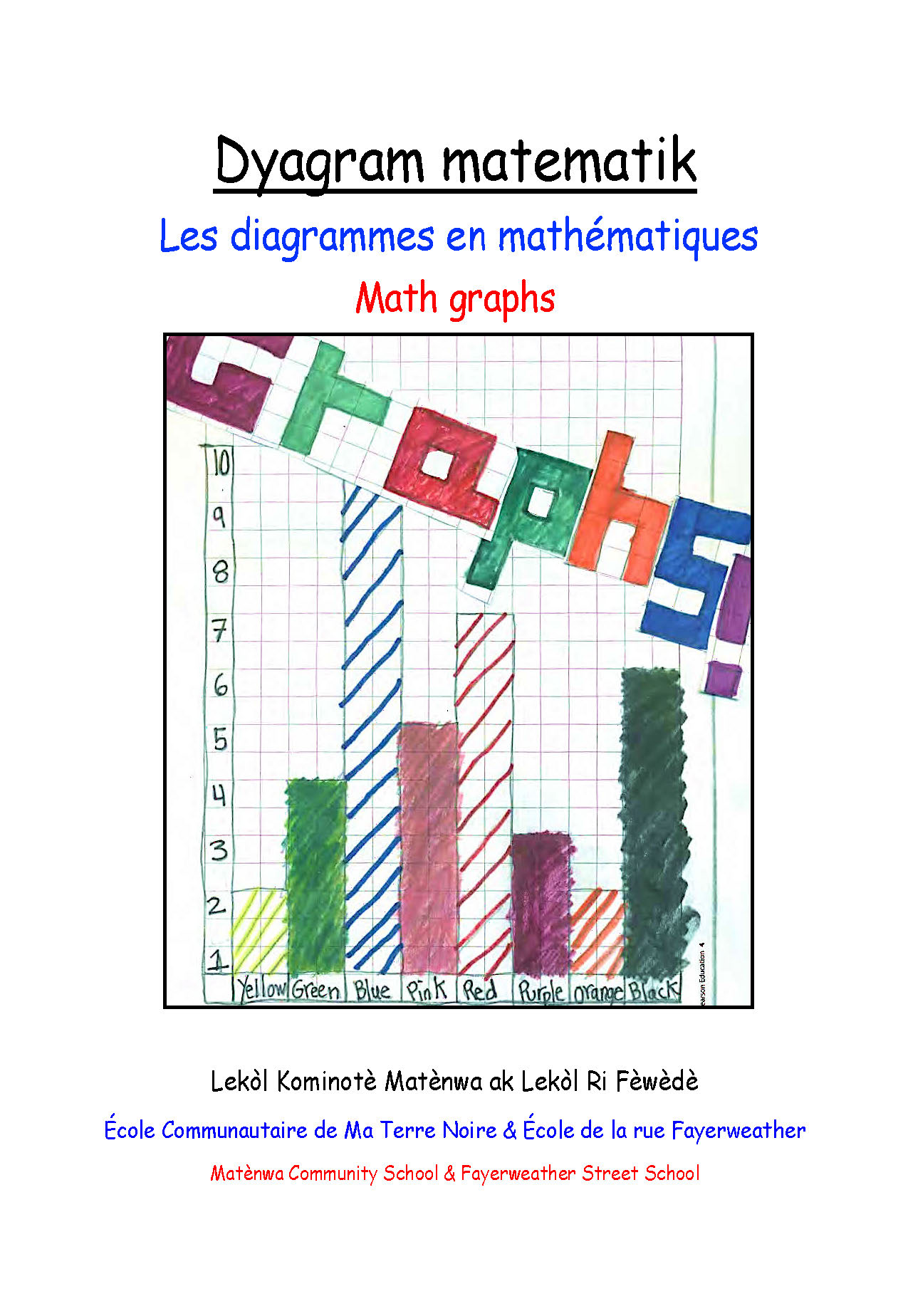Dyagram matematik / Math graphs