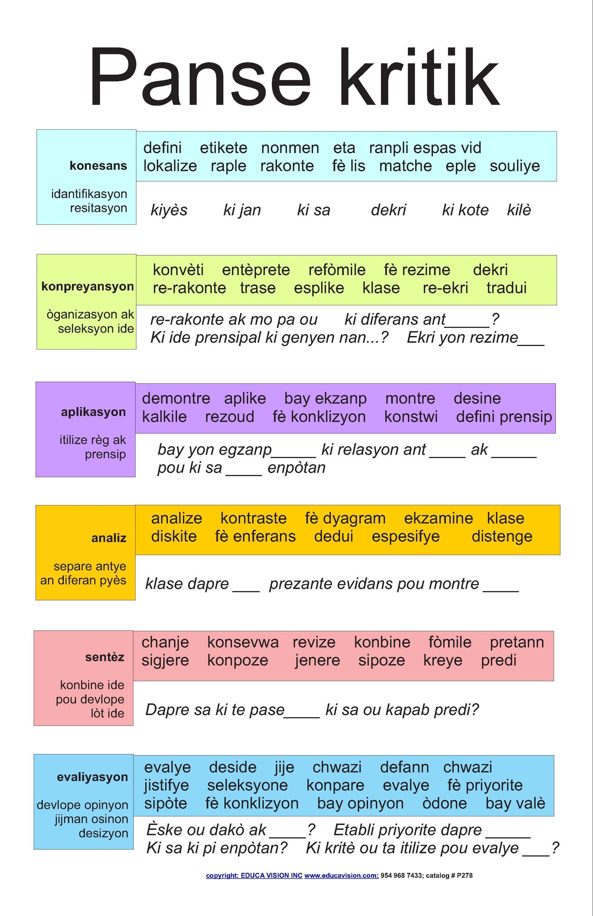 Chart Panse Kritik