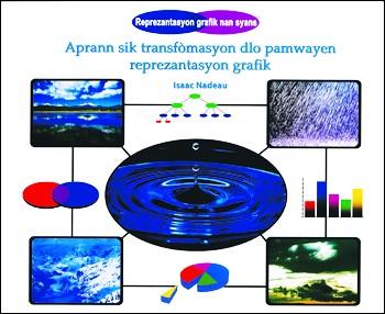 Aprann sik transfòmasyon dlo pamwayen reprezantasyon grafik / Learning About the Water Cycle