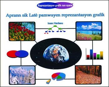 Aprann sik latè pamwayen reprezantasyon grafik / Learning About Earth's Cycles with Graphic Organizers