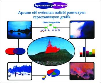 Aprann efè evènman natirèl pamwayen reprezantasyon grafik / Learning About the Effects of Natural Events with Graphic Organizers